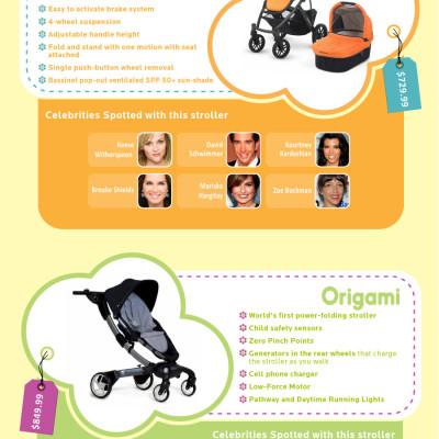 Coches Cochecitos/Carriolas de Celebridades [Infografía]